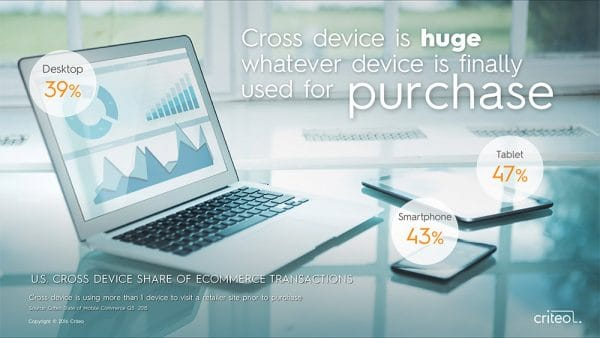 Criteo Presentation Deck Cross Device Purchase