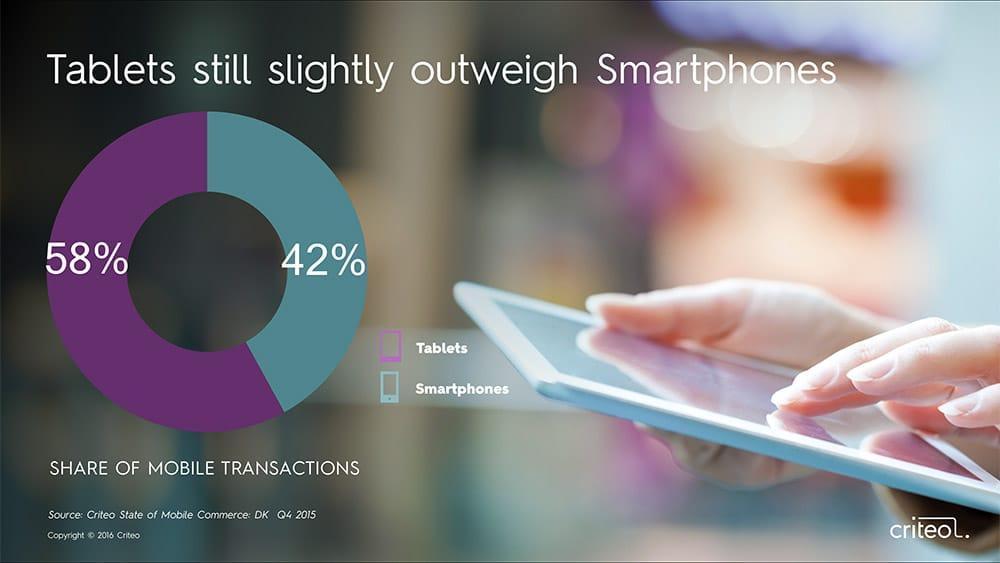 Criteo Presentation Deck Tablets v Smartphones