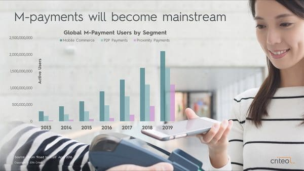Criteo Presentation Deck M-Payments