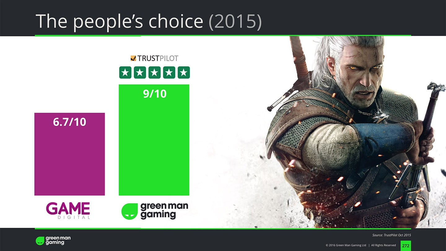 greenman gaming keynote peoples choice