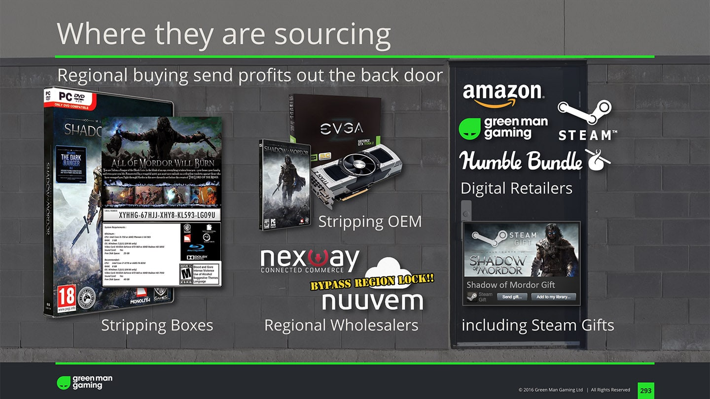 greenman gaming keynote publisher sourcing