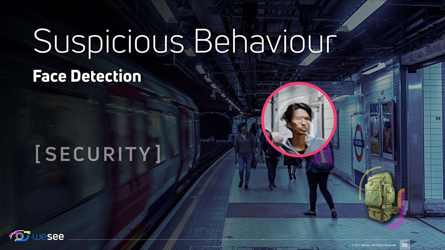 WeSee Deck Facial Recognition Security